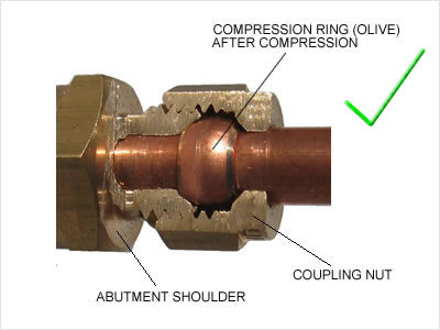 Gas Compression Fitting