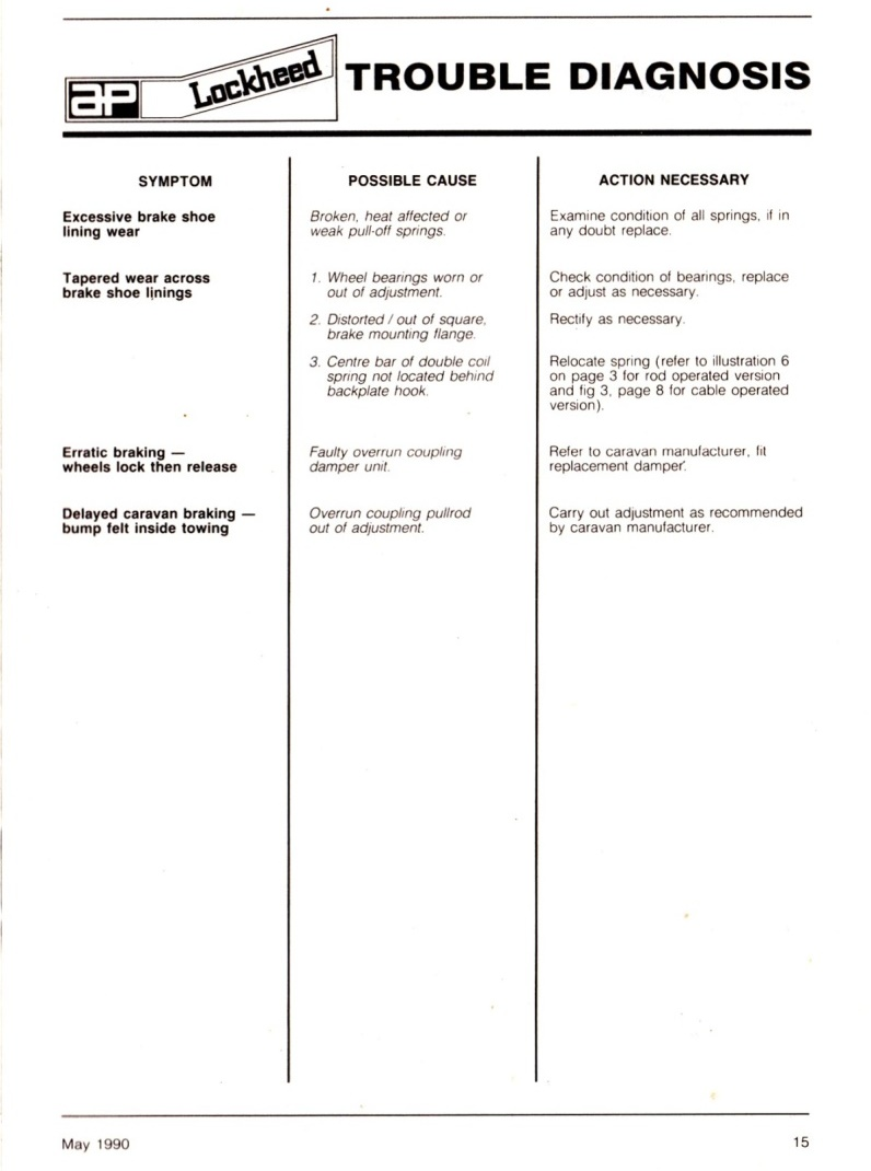 pdf procedural services competency park