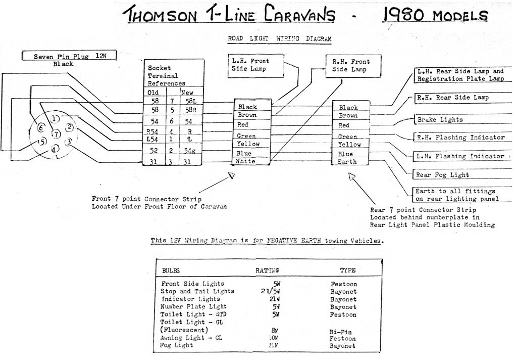 caravan mover wiring diagram thomson wiring diagrams 1980 #8