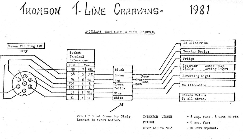 thomson wiring diagrams 1981