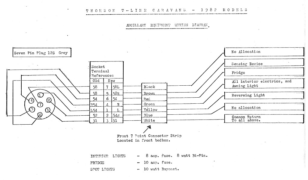 thomson wiring diagrams 1982, Wiring diagram